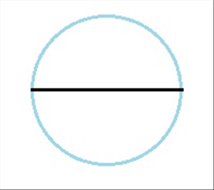 If you fold a circle in half and draw a line over the crease, the length of the line is called the diameter of the circle.
